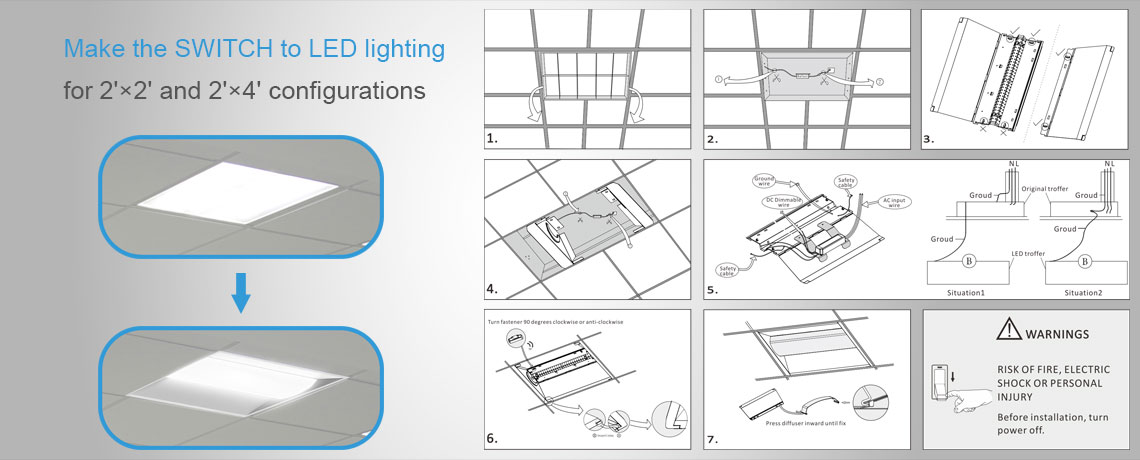 LED Troffers & Fixtures
